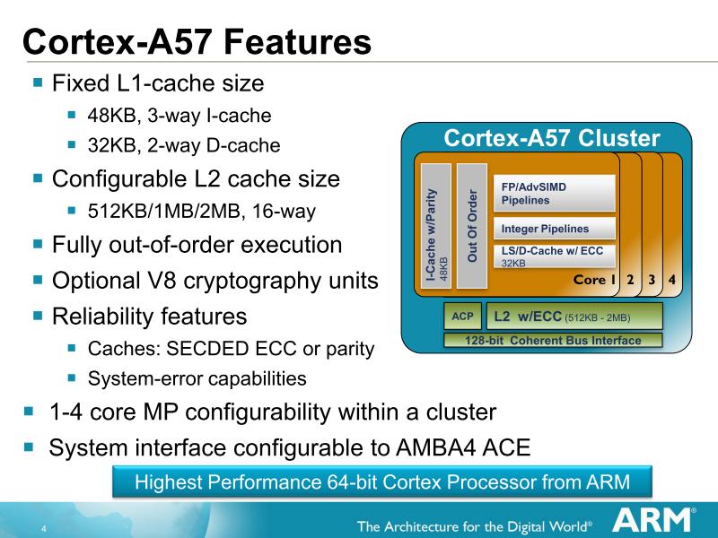 Cortex-A57の概要