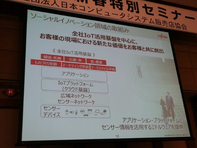 富士通のプレゼンテーション資料