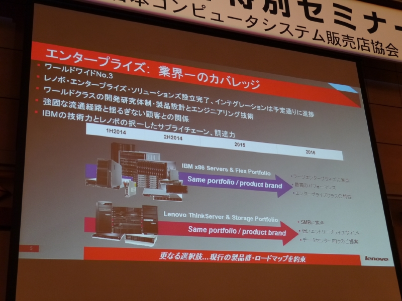 レノボのプレゼンテーション資料