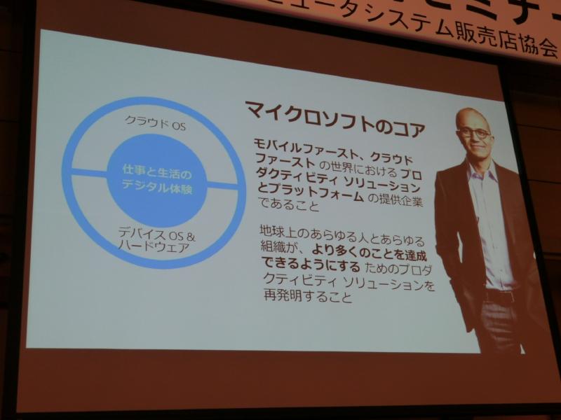 日本マイクロソフトのプレゼンテーション資料