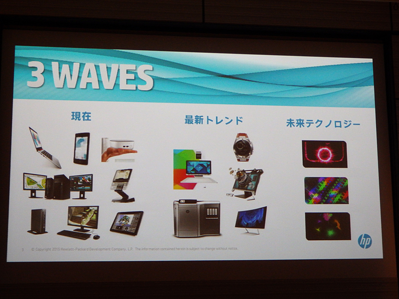 HPの3WAVES戦略
