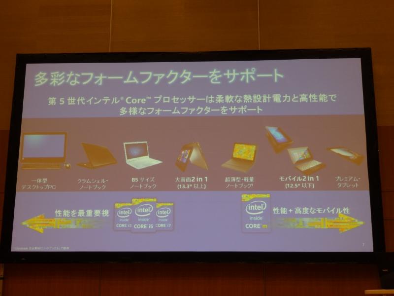 第5世代CoreプロセッサとCore Mプロセッサの位置付け