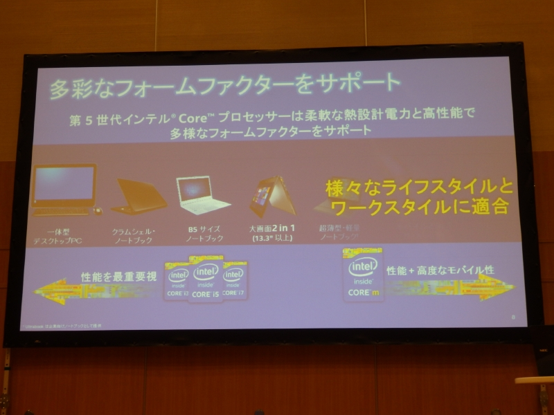 第5世代Coreプロセッサは市場のメインストリームをカバーする