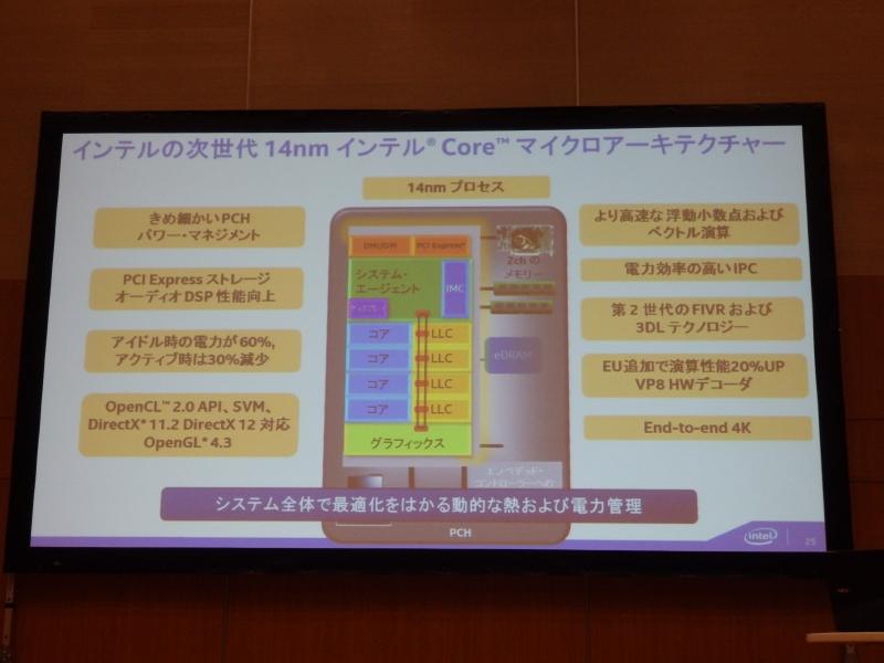 第5世代Coreプロセッサのそのほかの特徴