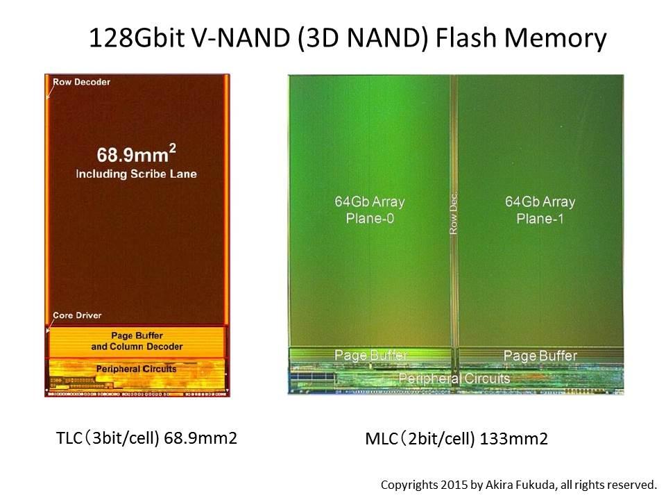 3D NAND技術(Samsung Electronicsは「V-NAND」技術と呼称)による128Gbit NANDフラッシュメモリ。左が第2世代品、右が第1世代品のシリコンダイ写真