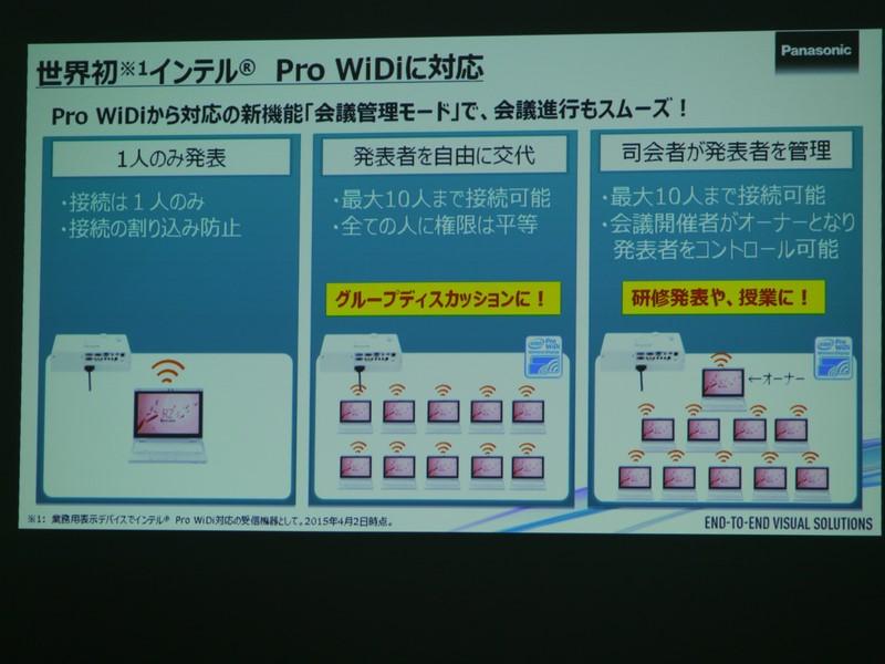 Pro WiDiでは会議管理モードでさまざまな会議に対応できる