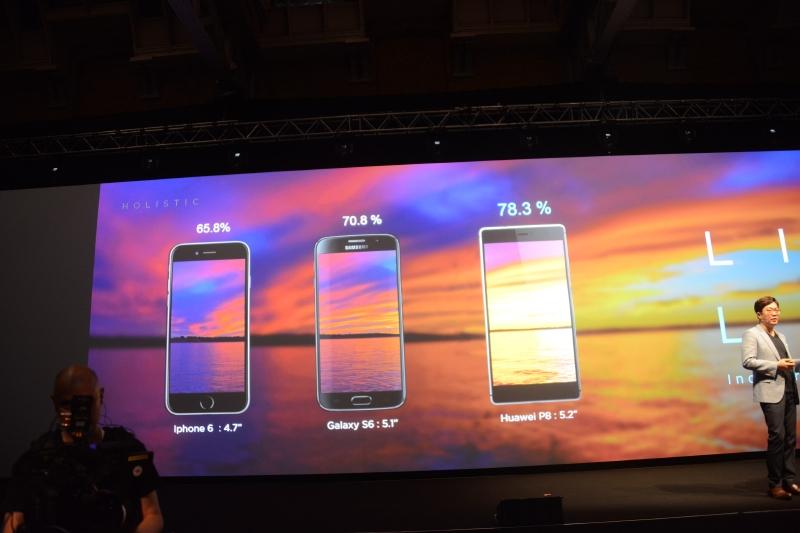 Galaxy S6やiPhone 6とのサイズ比較