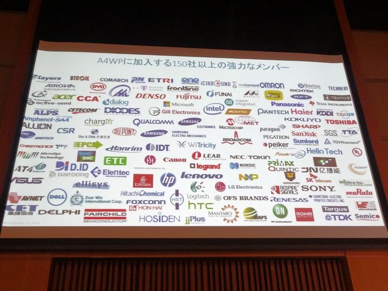 150社以上のメンバー