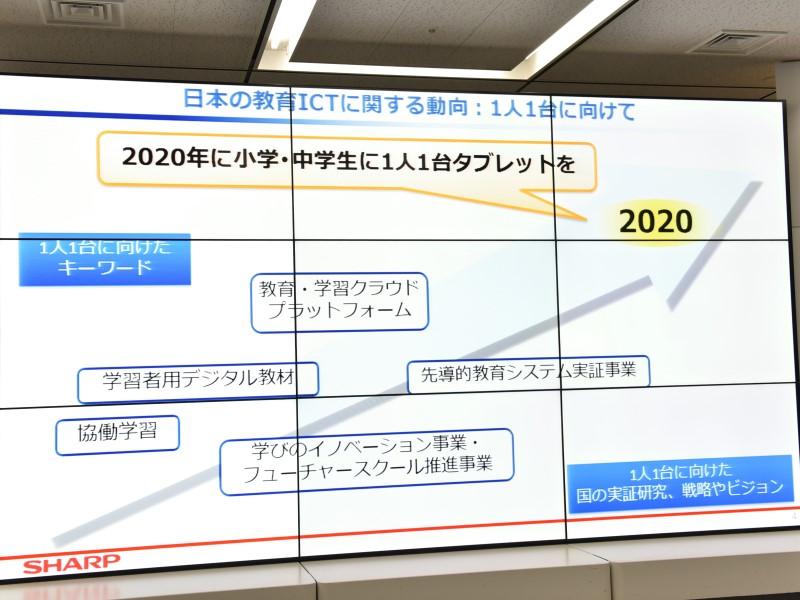 日本でのICT教育の目標として、2020年に小中学生1人に対して1台のタブレットを教育に用いることを掲げている