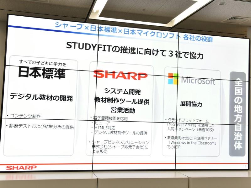 シャープ、日本標準、日本マイクロソフトの3社がSTUDYFITの推進に向けて協力体制を築いている