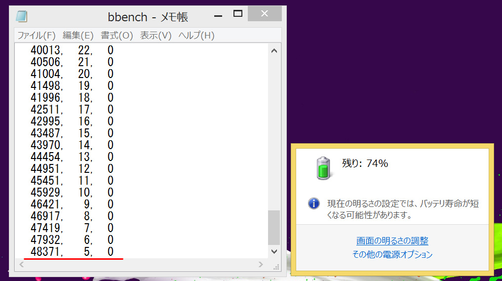 BBench。バックライト最小、キーストローク出力/オン、Web巡回/オン、Wi-Fi/オン、Bluetooth/オンでの結果だ。バッテリの残5%で48,371秒/13.4時間