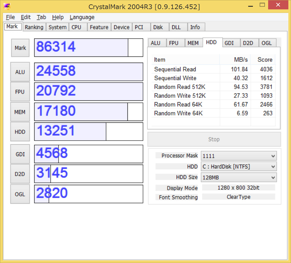 CrystalMark。ALU 24558、FPU 20792、MEM 17180、HDD 13251、GDI 4568、D2D 3145、OGL 2820