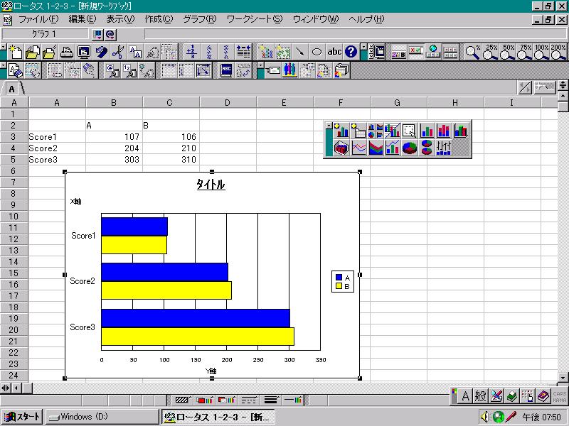 1-2-3のグラフ機能ならば一発で上から順番に表示される