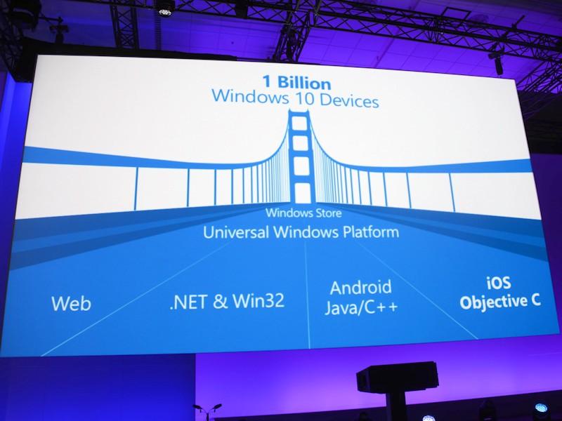 Webやデスクトップアプリ、Android、iOSのコードを最小限の作業でユニバーサルアプリにすれば10億台にリーチできる