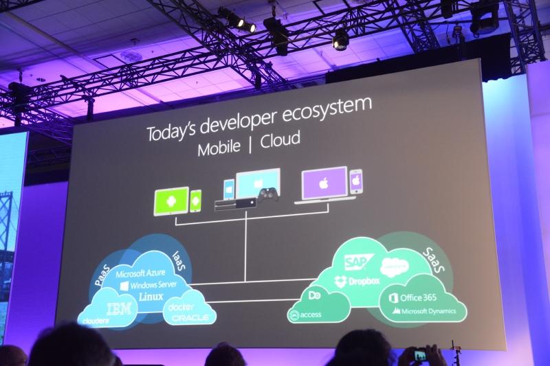 現在の開発者エコシステムはさまざまな分断がある