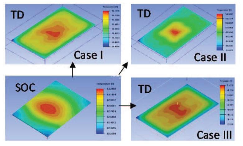 タッチパネルとSoCの温度分布。左上はケース1、右上はケース2、右下はケース3、左下はSoCである。IRPS2015の講演論文から引用した