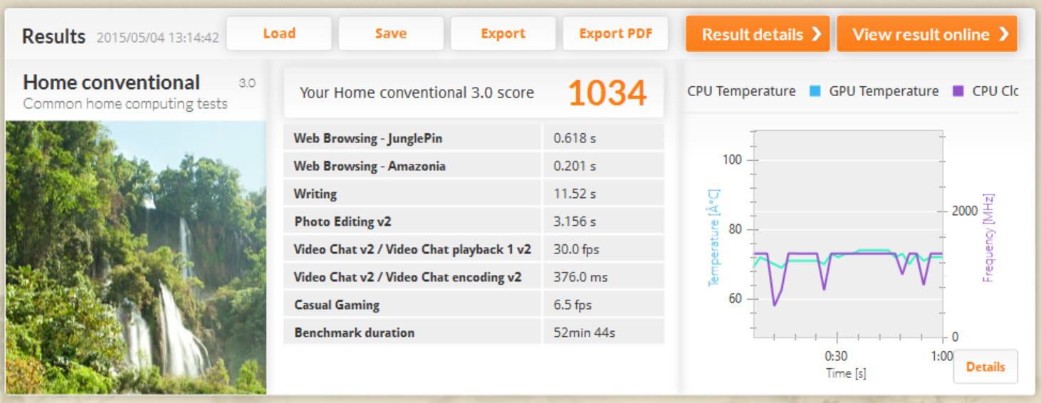 PCMark 8 バージョン2のHomeの実行結果は1034