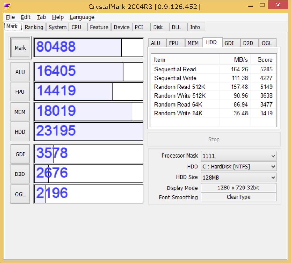 CrystalMarkの結果。ALU 16405、FPU 14419、MEM 18019、HDD 23195、GDI 3578、D2D 2676、OGL 2196