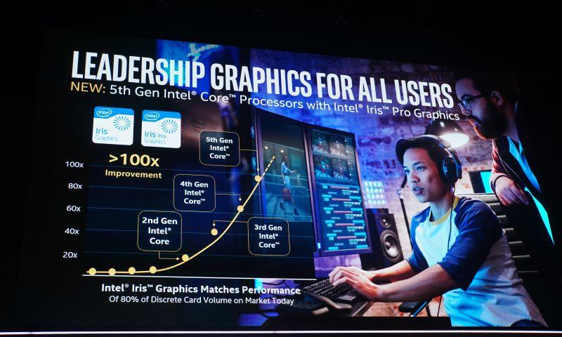 Iris Pro Graphics 6200を搭載した第5世代Coreプロセッサが正式に発表