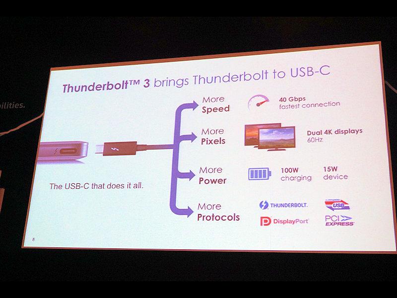 Thunderbolt 3では伝送速度が最大40Gbps、DisplayPort 1.2が2系統で、2つの4K/60Hzのディスプレイ、オプションでUSB PDを実装すると100Wまでの給電に対応
