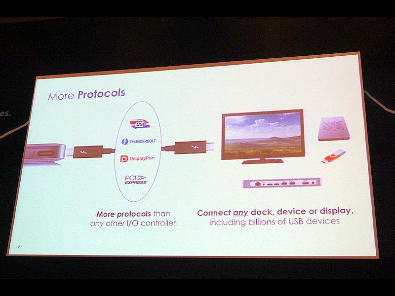 基本的な仕組みはUSB Type-CコネクタのAltモードを利用する、USB用に用意されている物理的な信号線に、Thunderboltのプロトコルを流す。AltモードではDisplayPortやMHLの活用は既に明らかになっていたが、そこにThunderboltが追加された形になる