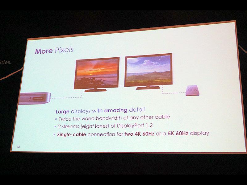 DisplayPort 1.2が2系統流せるので、4K/60Hzが2つないしは5K/60Hzの表示が可能に