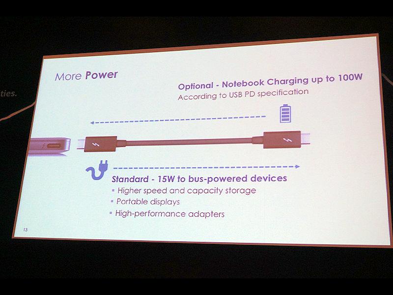 USB PDはUSB Type-Cの仕様ではオプションとなっている