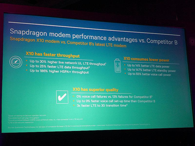 競合B(Intel)とのモデム比較。やはりスループットでも消費電力の少なさでも、信頼性でも勝っているとアピール