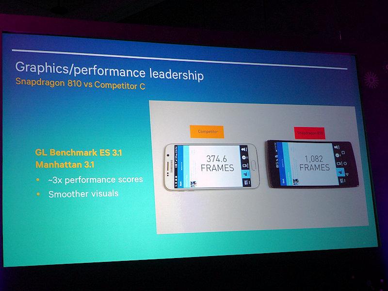 アプリケーションプロセッサでの競合C(サムスン電子)との比較、ベンチマークでは3倍の性能とアピールした。