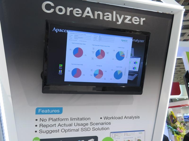 CoreAnalyzerによる分析