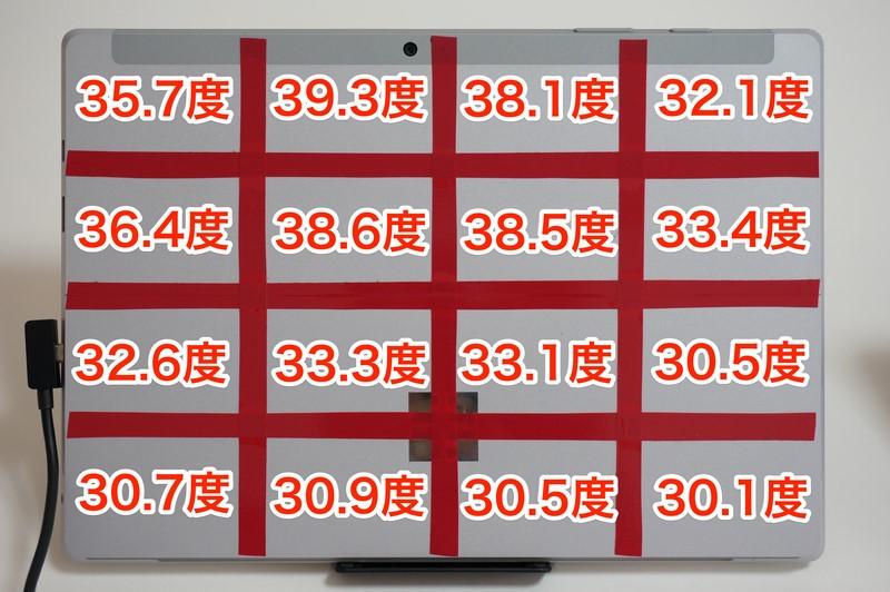 Surface 3の本体背面。最も高い温度を示したのは本体上部で39.3度