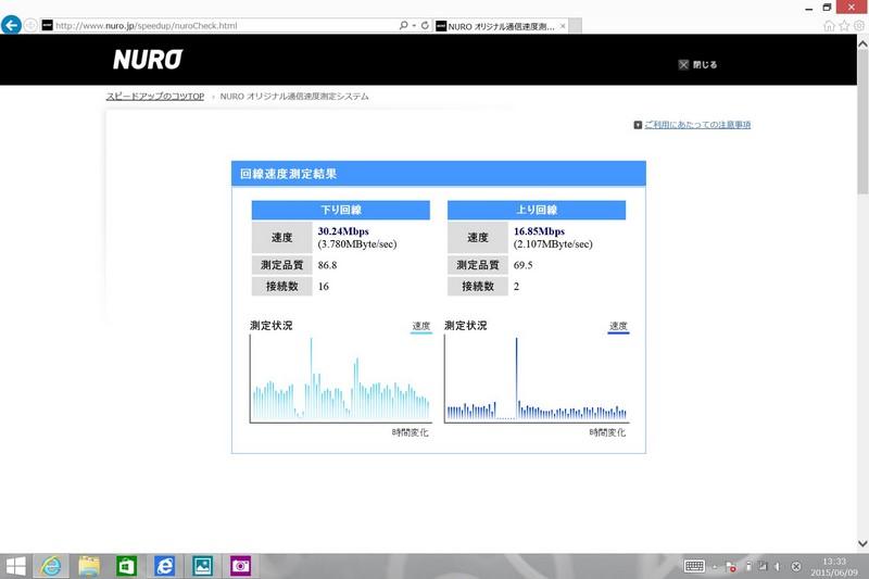 埼玉県さいたま市にある筆者の自宅で計測。下り30.24Mbps、上り16.85Mbps