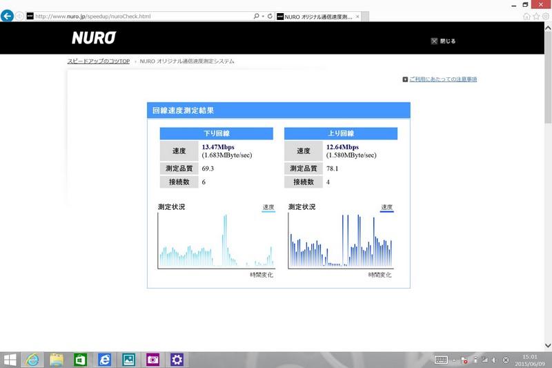 上野駅ホームで計測。下り13.47Mbps、上り12.64Mbps