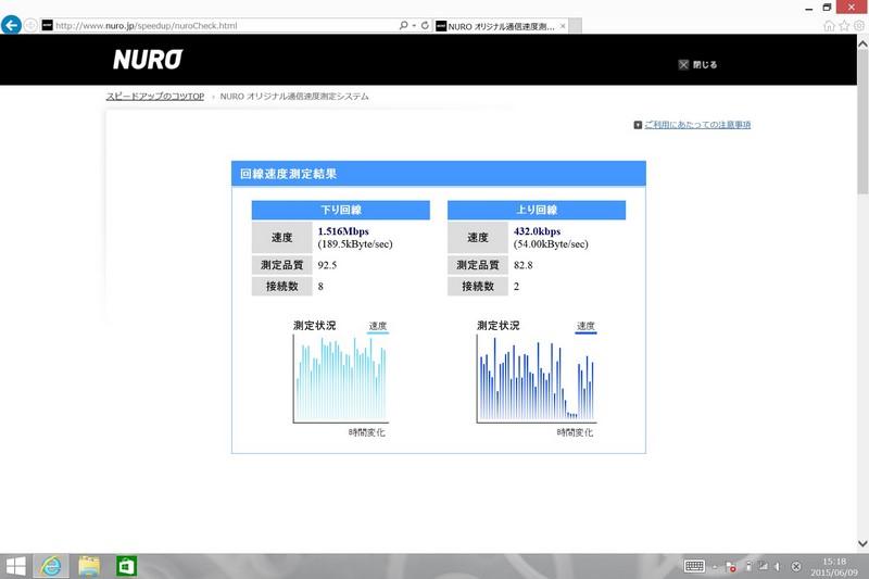 秋葉原駅前で計測。下り1.516Mbps、上り432.0kbps