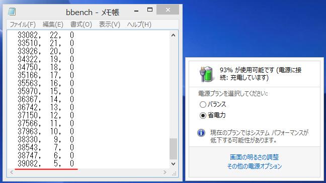 BBenchの結果。省電力、バックライト最小、キーストローク出力/オン、Web巡回/オン、Wi-Fi/オン、Bluetooth/オンでの結果だ。バッテリの残5%で39,082秒/約10.9時間