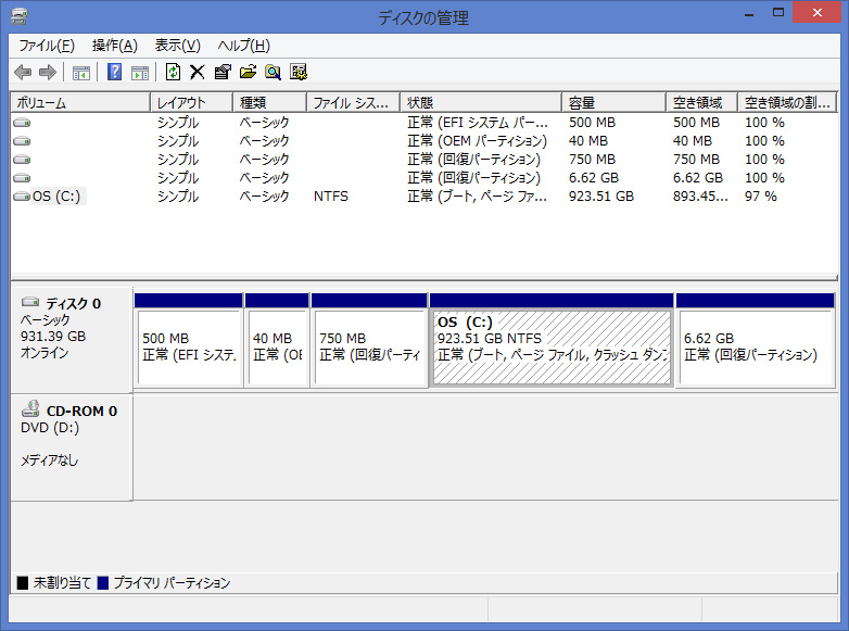 HDDのパーティションはC:ドライブのみで約923GBが割り当てられている