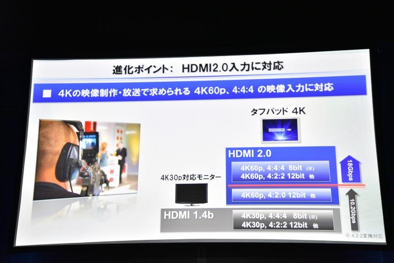 HDMI 2.0入力をサポートし、4Kの映像制作現場で求められる4K60p、4:4:4の映像入力に対応