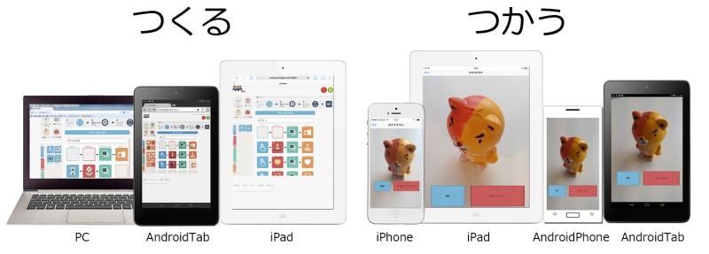 アプリはPCだけでなく、AndroidとiOS端末からも作成できる