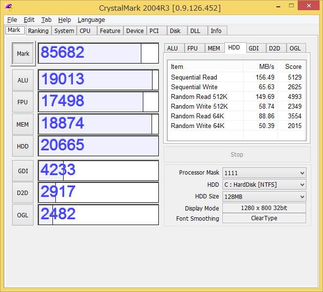 CrystalMark。ALU 19013、FPU 17498、MEM 18874、HDD 20665、GDI 4233、D2D 2917、OGL 2482