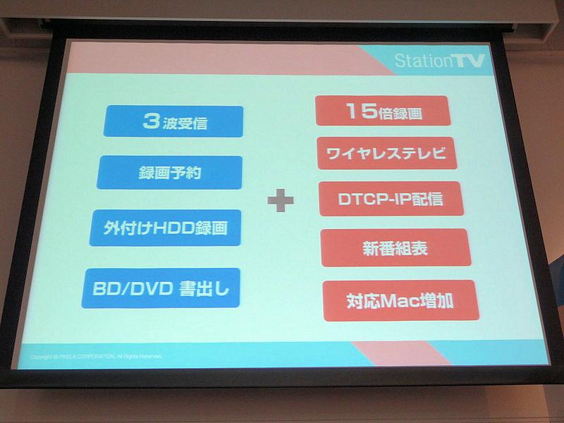 左は旧製品から有していた機能、右の赤い項目が新たに追加された機能