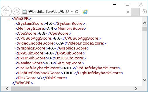 winsat formalコマンドの実行結果。総合 4.6。プロセッサ 6.8、メモリ 7.4、グラフィックス 4.6、ゲーム用グラフィックス 4.8、プライマリハードディスク 8
