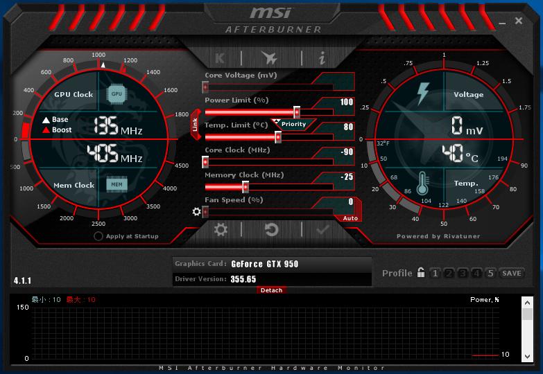 MSI Afterburner。GPUやメモリのクロックを始め、ファンの制御を変更するMSIのGPUユーティリティ