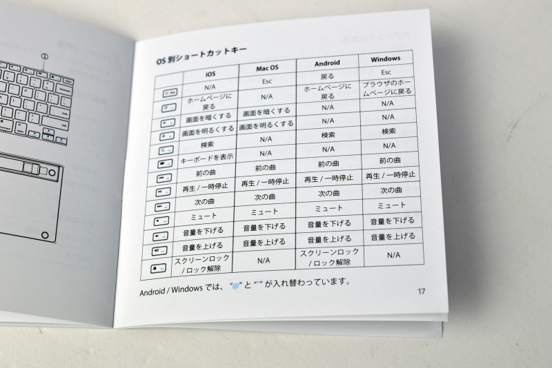 付属マニュアルに各OSで有効になるショートカット機能が記載されている。iOS以外では機能しないキーがいくつもある