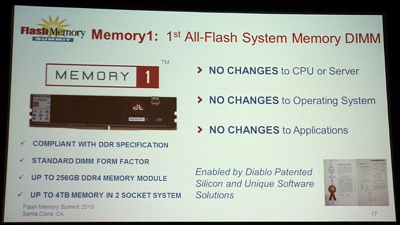 DDR4互換のNANDフラッシュメモリ搭載DIMM「Memory1」。記憶容量は256GB(2Tbit)。DDR4メモリコントローラにDRAM DIMMとともに直結できる