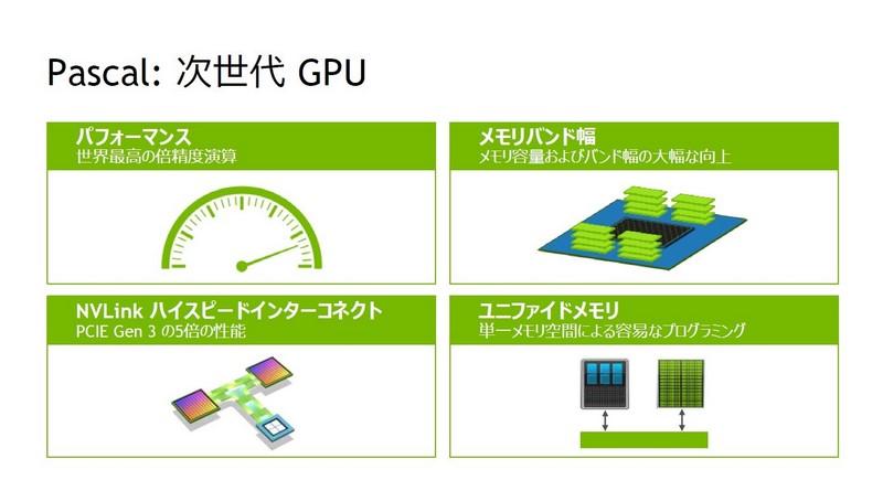 次期GPU「Pascal(パスカル)」の概要。「世界最高」を謳う倍精度の浮動小数点演算能力を有する