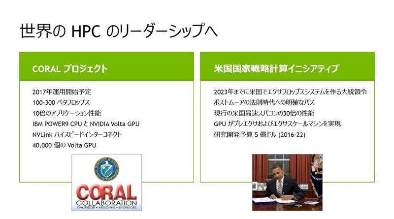 次世代スーパーコンピュータの開発プロジェクト「CORAL」の概要(左)と米国連邦政府の次世代スーパーコンピュータ開発に関する方針(右)