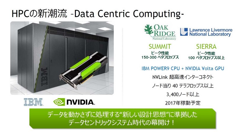 IBMやNVIDIAなどのOpenPOWER会員企業がDOE向けに共同で開発する次世代スーパーコンピュータの概要