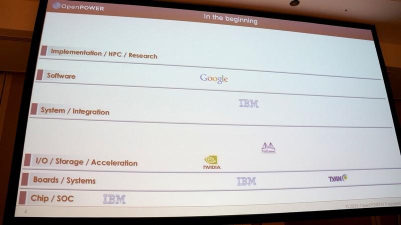 OpenPOWERコンソーシアムが始まった当初の会員企業ロゴ群