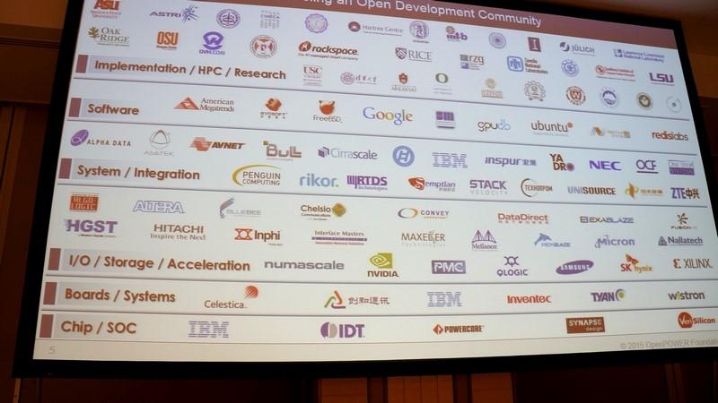 OpenPOWERファウンデーションの現在の会員企業ロゴ群