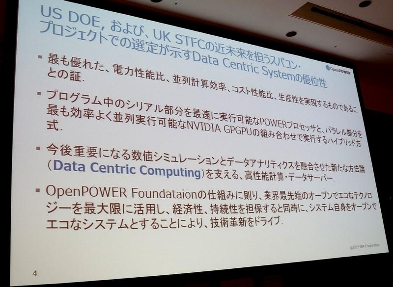 データセントリックシステムとCPU、GPUの関係
